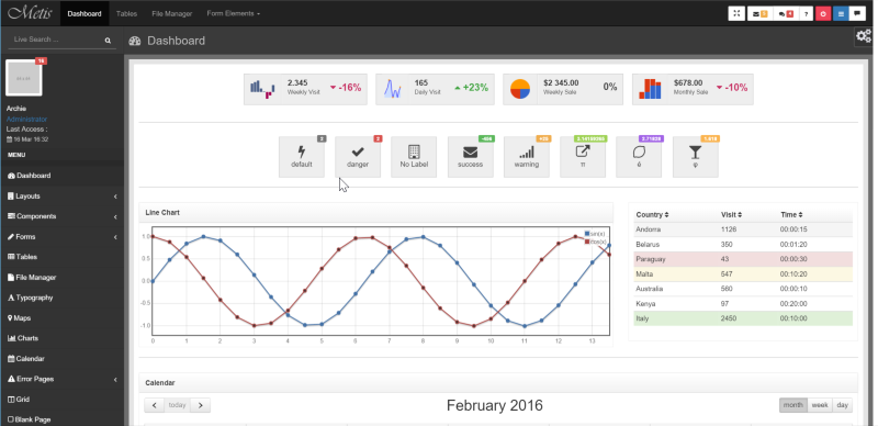 26 Bootstrap Admin Templates for Dashboard, Free & Premium ... on